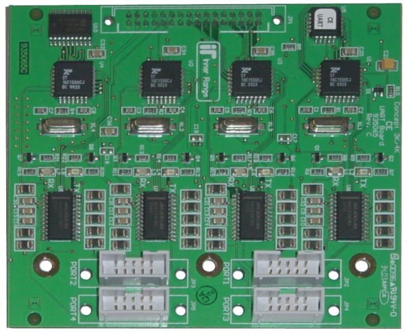 IRPX3000EU/2dual portUARTdeska